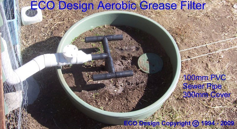 Greywater Aerobic Grease Filters